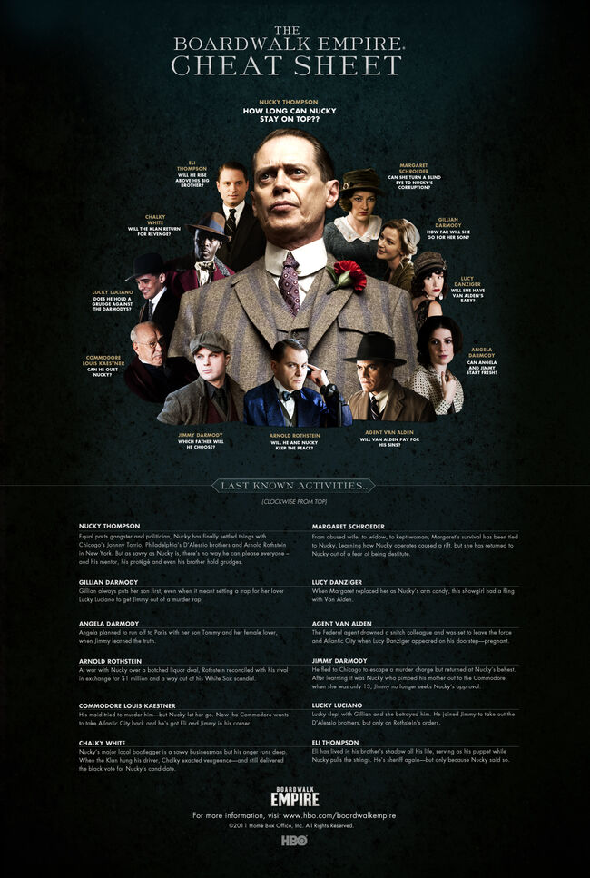 BOARDWALK-EMPIRE-cheat-sheet