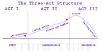 Three-Act Plot