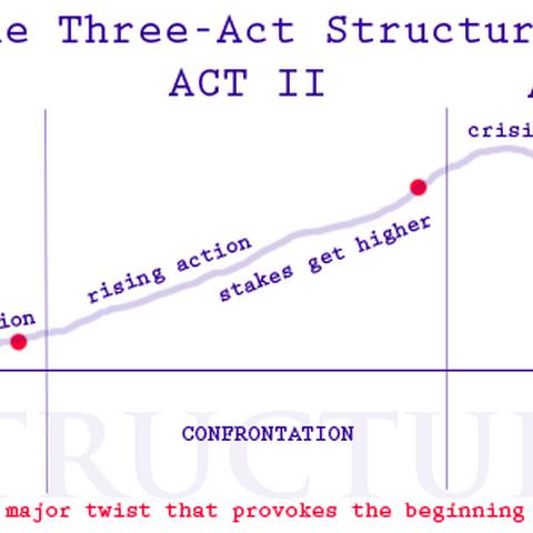 A more detailed diagram.