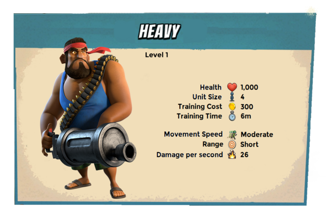 File:Heavy level 1.png
