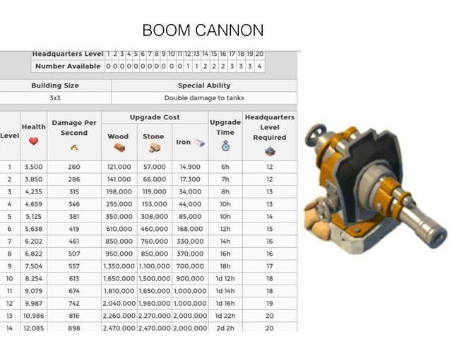 File:Boom cannon.jpg