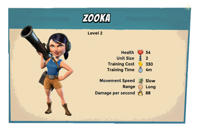 File:Zooka level 2.png
