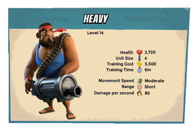 File:Heavy level 14.png