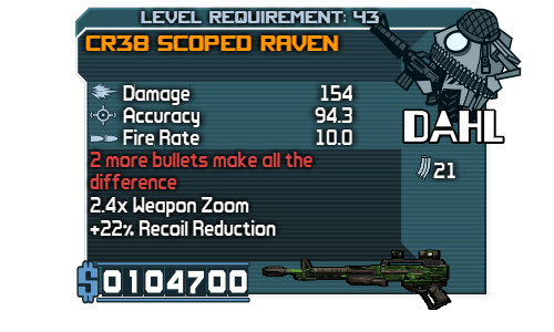 File:CR38 Scoped Raven.png