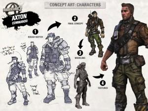 Plik:BL2-Character-Concept-Art axton.jpg