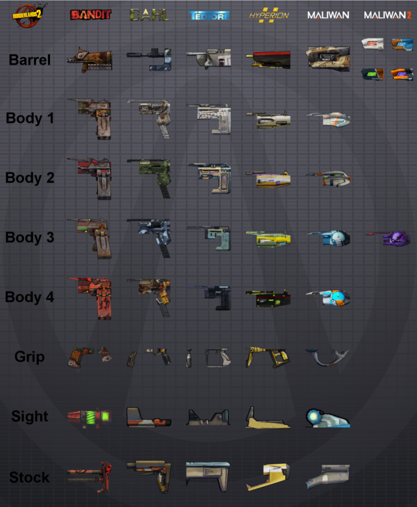 SMG parts