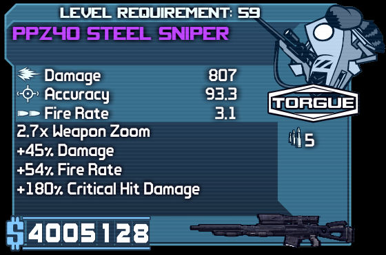 File:Ppz40 steel sniper .png