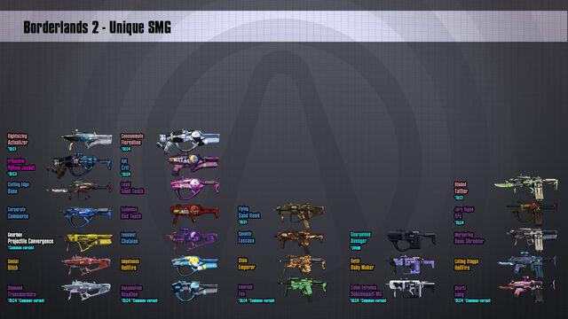 File:BL2 SMG Unique.jpg