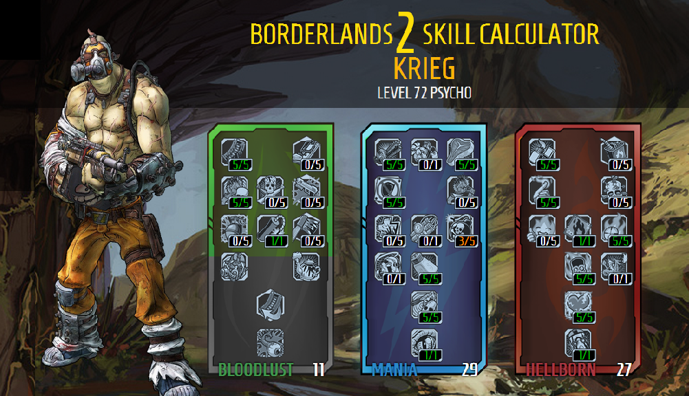 User blog:DaGamingFailure/Level 72 Krieg Build- Monster of ... Borderlands 2 Psycho Build