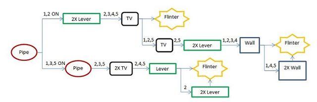 File:Flinter solution.jpg