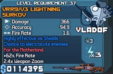 File:Lightning Surkov.jpg