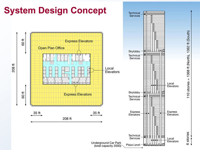 File:World Trade Center Building Design with Floor and Elevator Arrangment.jpg