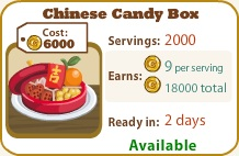 Chinese Candy Box