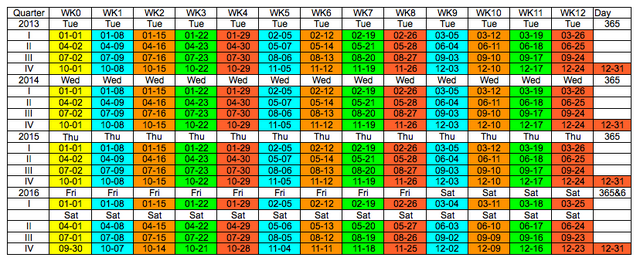 File:National Week Date Calendar 2013-05-25.png