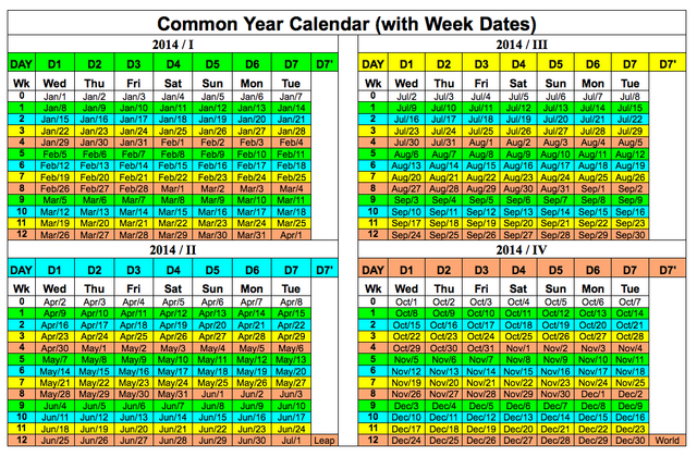 File:Common Year Calendar with Week Dates 2014.png
