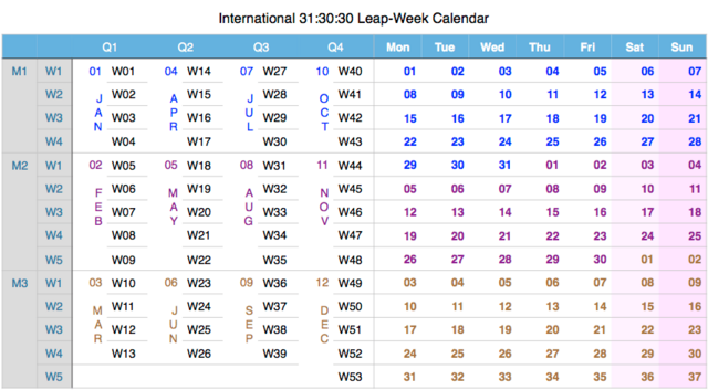 File:International 31-30-30 Leap-Week Calendar.png