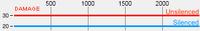 LMG Stats MW2 2