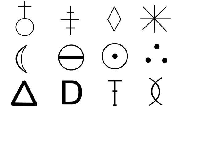 File:Eclipse symbols.jpg