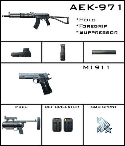 File:Personal Crazy sam10 BF3 Loadout table NeekPatterson.png
