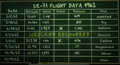 SR-71 Flight Data.png