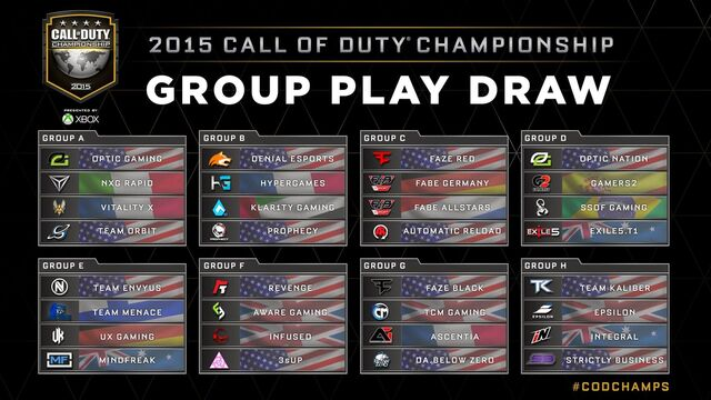 File:Call of Duty 2015 Championships Group Play Draw.jpg