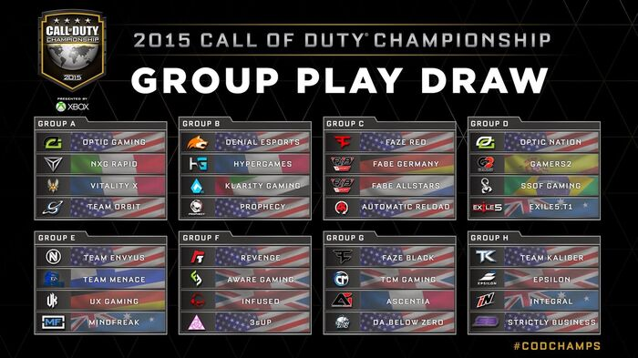 Call of Duty 2015 Championships Group Play Draw