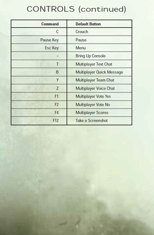 File:Call of Duty Modern Warfare Page 6.jpg