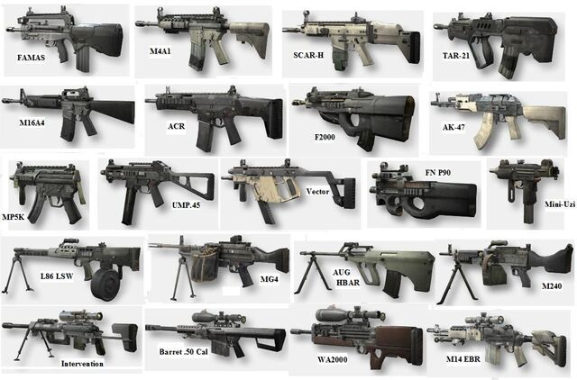File:Weapons of MW2 (Primary).jpg