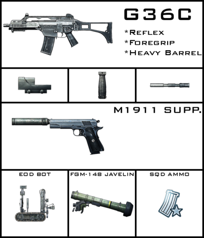 File:Personal Crazy sam10 BF3 Loadout table Vulpes Twigy.png