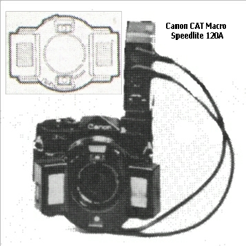 File:Canon CAT Macro Speedlite 120A.jpg
