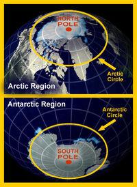 Polar geog