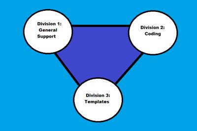 3 circle diagram2