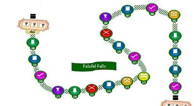 Episode 29 - Falafel Falls