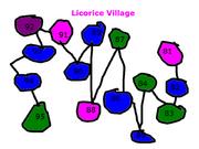 Licorice Village