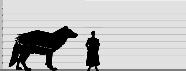 File:Halo Wolf Size.png