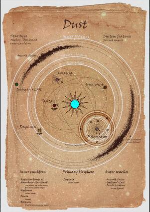 Onus star systems map - Dust