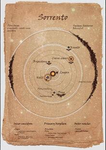 Onus star system maps - Sorrento