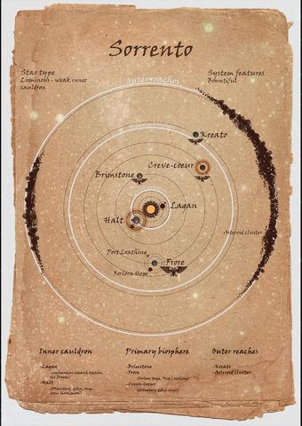 File:Onus star system maps - Sorrento.jpg