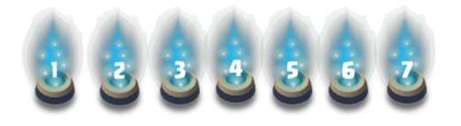 File:Blue garrison levels.png