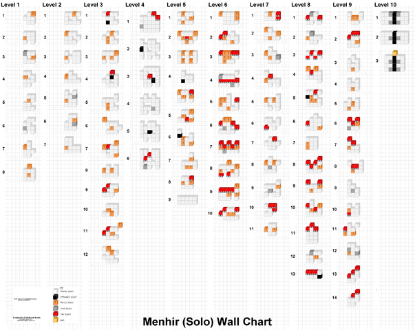 File:Menhir (Solo) Wall Chart.png