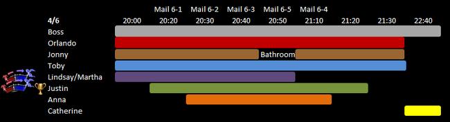 Day 6 Schedule