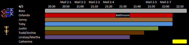 File:Day 2 Schedule.png