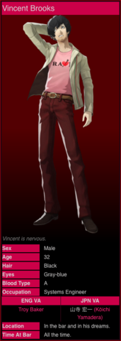 File:Vincent character infobox with CSS applied on 2015-10-31 at 10.54.44 PM.png