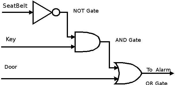 File:Circuit.png