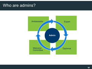Admin dashboard webinar Slide03