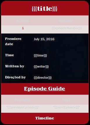 File:ST Wiki Infobox problem.png