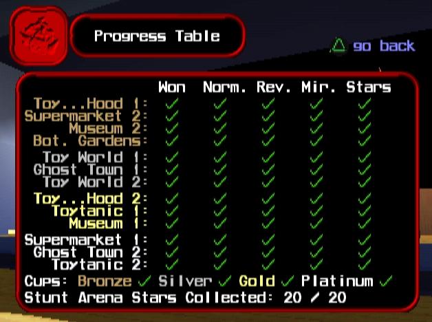 File:Re-Volt PSX Complete!.jpg