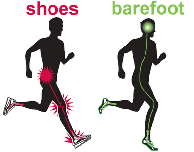 File:Shoesbarefoot.png