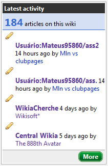 File:Latestactivityissue.png