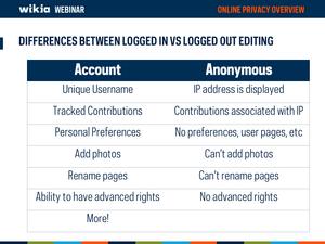 Online Privacy Webinar Slide17